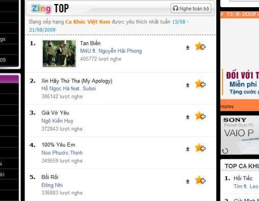 Zing's top 5